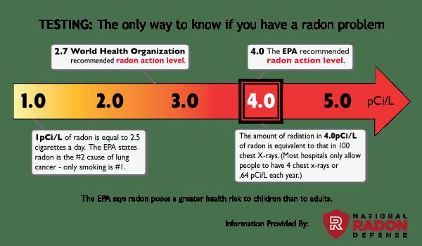 Radon Graphics